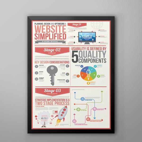 web-design-graphic-design-infographics-004