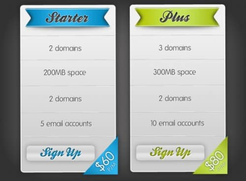 Design Pricing Plan Boxes in Photoshop [Tutorial]