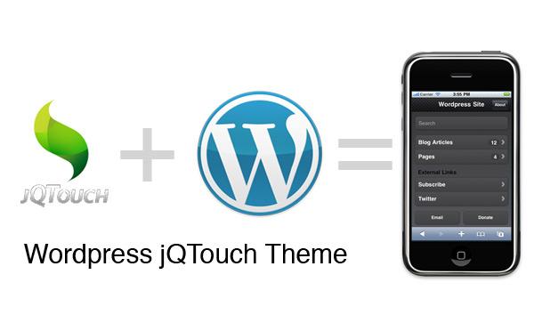 Responsive Website Design Tutorials