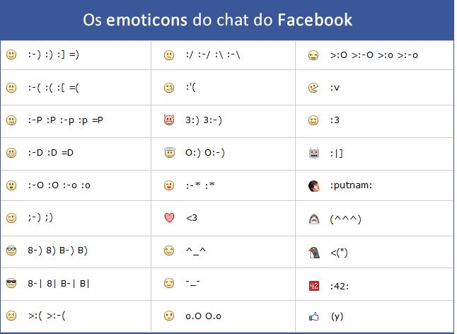 facebook emoticon