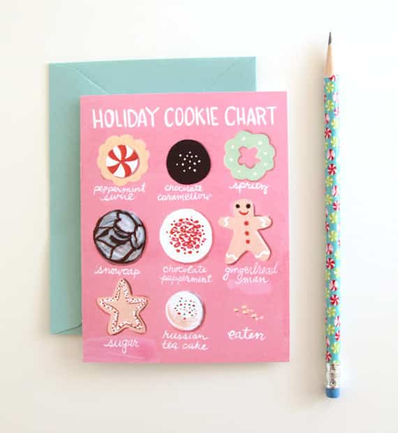 Holiday Cookie Chart