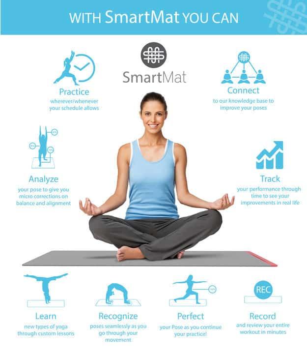 SmartMat — Intelligent Yoga Mat