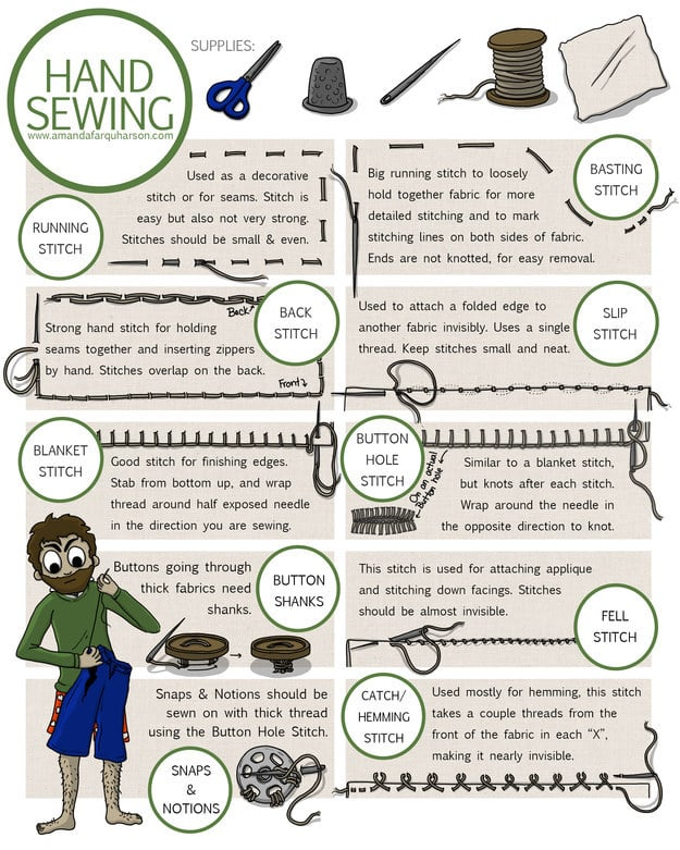 "For solving all ""what stitch should I use?"" conundrums."