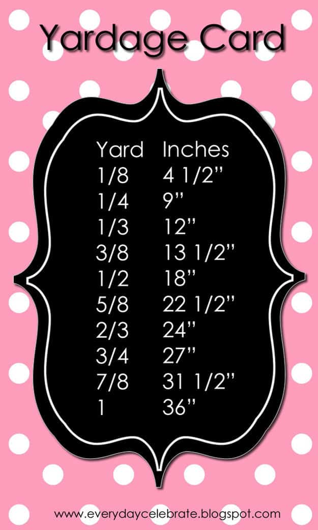 For every time you attempt to calculate out how many inches 2/3 of a yard equals.