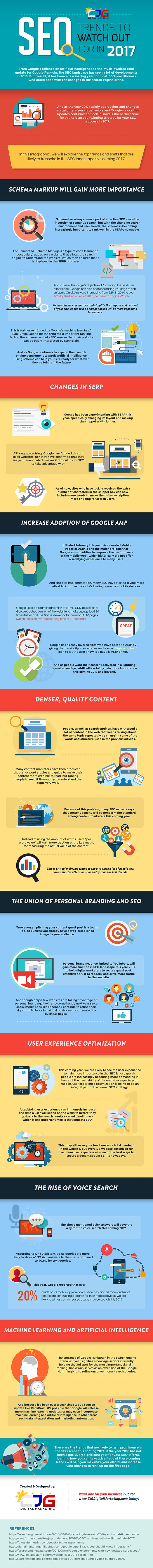 The Emerging SEO Trends of 2017 Infographic