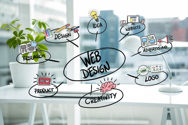 Top Website Designing Company In Faridabad With Best Service Designbump